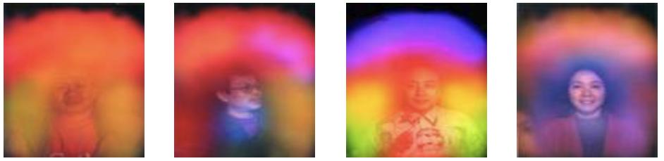 aura pada manusia
